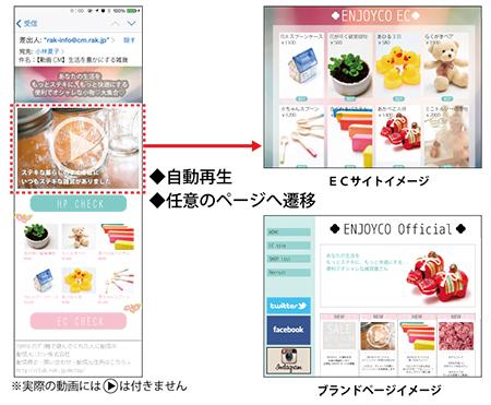 プリアド動画メール for iPhone
