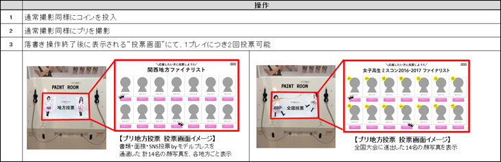 プリ機『UP』からの投票方法(地方・全国大会共通)