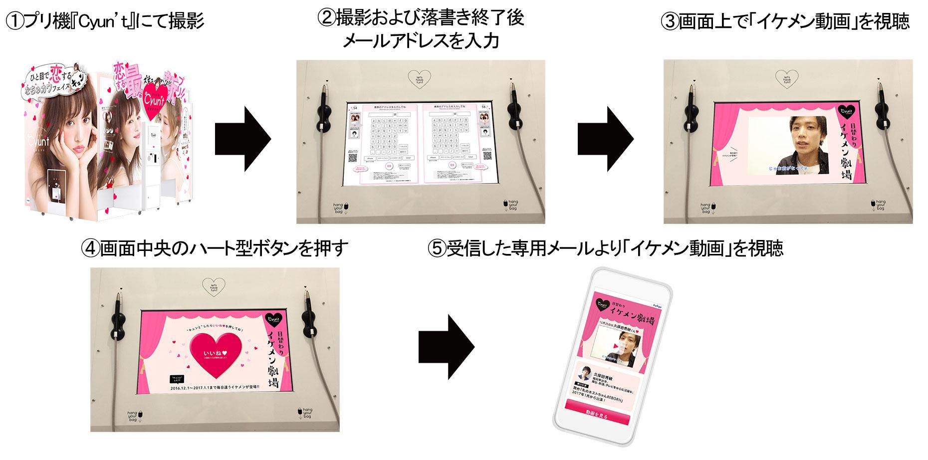 イケメン劇場 動画視聴方法 イメージ