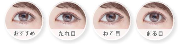 目の形イメージ